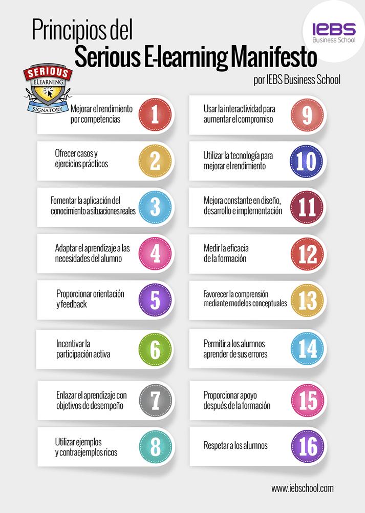 Infografia Manifiesto Serious e-Learning IEBS